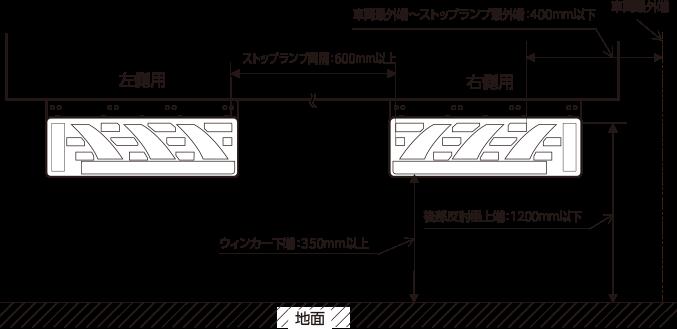 シーケンシャルタイプ取り付け位置画像